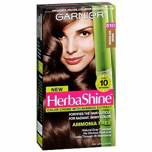 Using Semi Permanent Hair Color On Natural Hair